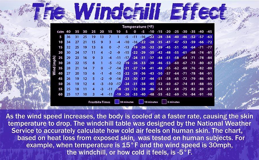 Windchill 01
